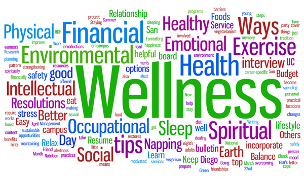 HEALTH AND WELLNESS IN ADOLESCENCE